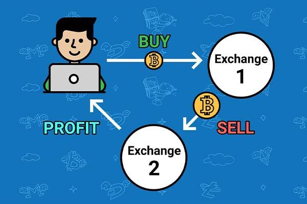 آربیتراژ ارز چیست؟ هر آنچه که باید درباره آربیتراژ ارزهای دیجیتال بدانید - صرافی ارز دیجیتال نوبیتکس