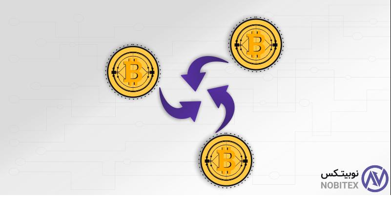 Coinjoin-coinmixing