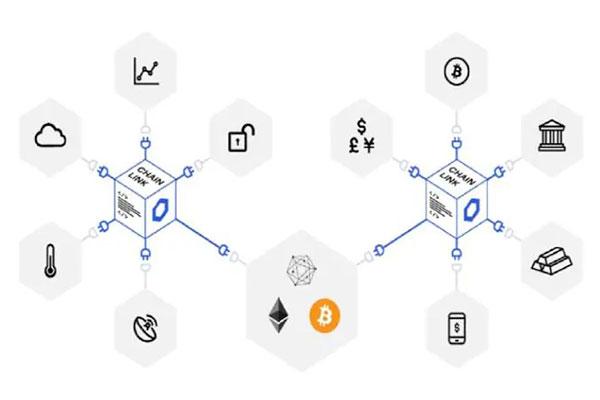 لینک ارز دیجیتال سودآور و آینده دار